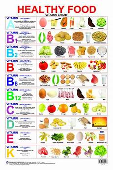 Healthy Chart Healthy Food Vitamin Chart Buy Healthy Food Vitamin