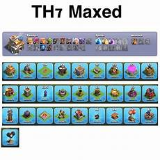 Clash Of Clans Max Levels Chart What Are The Maximum Levels Of Everything In Th7 Quora
