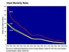 Charts That Will Restore Your Faith In Humanity Business