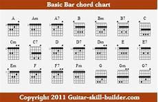 Guitar Bar Chords Chart Free Bar Chord Chart Free Downloadable And Printable