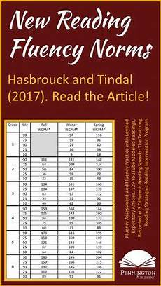 Hasbrouck And Tindal Reading Fluency Chart Digraph Ch Tch Phonics Fluency Assessment Third Grade