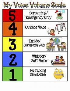 Voice Chart 5 Point Voice Scale