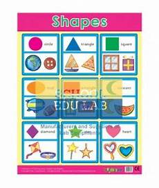 Educational Charts Manufacturers In India School Educational Laboratory Scientific Instrument