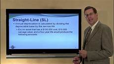 Straight Line Method Of Depreciation 10 Straight Line And Units Of Output Depreciation Youtube