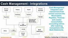 Cash Management Process Flow Chart Introduction To Cash Management Process Youtube
