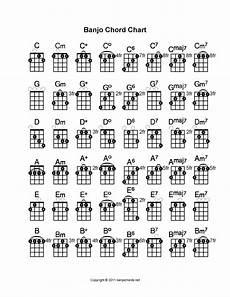 Banjo Chord Chart Chord Chart Banjo Tab Collection