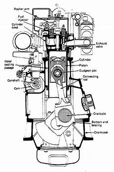 The Marine Diesel Prime Mover The Four Stroke Plant