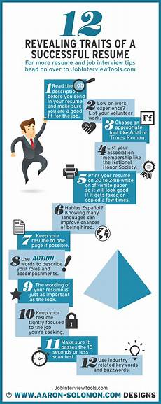 Characteristics For Resume 12 Revealing Traits Of A Successful Resume Infographic