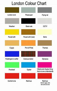 The Color Of Chart A Colour Chart For London Londonist