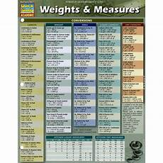 Big And Measurement Chart Quickstudy Bar Chart Weights Amp Measures