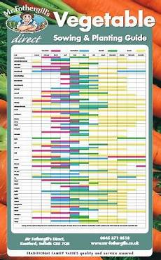 Vegetable Growing Guides Vegetable Sowing And Planting Guide For Mr Fothergills Seeds