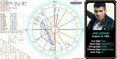 Actor Surya Birth Chart Joe Jonas Birth Chart Http Www Astrologynewsworld Com