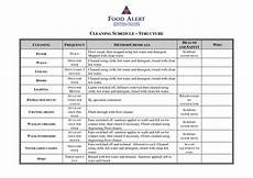Kitchen Cleaning Rota Template Kitchen Cleaning Notice Cleaning Schedule Templates