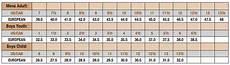 Youth Shoe Size Chart Vs Women S Body Wrappers Child Seamless Split Sole Jazz Shoe Bwp403c