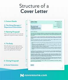Structure Of A Good Cover Letters How To Write A Cover Letter In 2020 Beginner S Guide