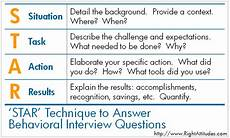 Behaviorial Interview Behavioral Interviewing Is A Popular Approach To Screening