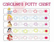 Free Potty Charts Little Miss Caroline Potty Training