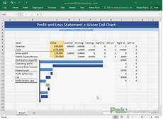 Horizontal Waterfall Chart Excel Create Waterfall Charts In Excel Visualize Income