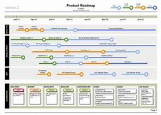 Microsoft Graduate Programmes Product Roadmap Template Visio Technology Roadmap