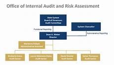 Which Organization Audits Charts Regularly Staff And Organizational Chart Pa State System Of Higher
