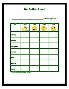 Mood Behavior Chart Feeling Charts Feelings Chart Free Behavior Charts