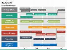 Powerpoint Roadmap Template Free Roadmap Powerpoint Template Sketchbubble