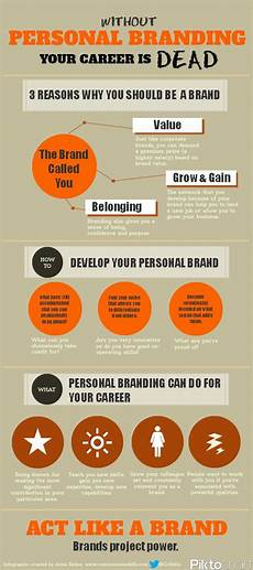 Your Personal Brand Career Unius Learning
