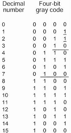 4 Digit Binary Chart Binary Codes Eeweb Community