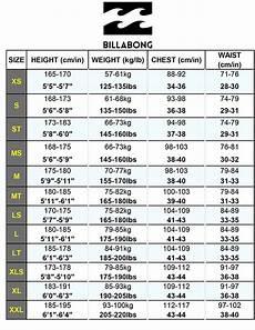 Billabong Size Chart Uk Billabong Furnace 101 Guide