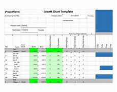 Run Chart Template Free Download 37 Free Gantt Chart Templates Excel Powerpoint Word
