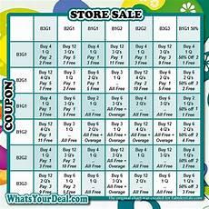 Bogo Chart For Couponing Bogo Sales Matching Bogo Coupons Chart Save Money
