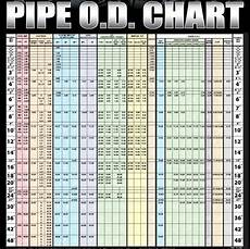 Pipe Chart 6 Best Images Of Metric Pipe Fitting Size Chart Socket