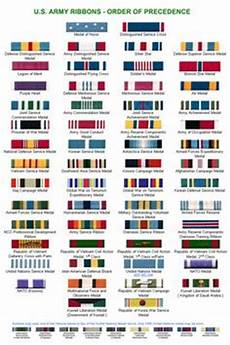 Us Army Service Ribbons Chart Military Service Ribbons Chart Military Patches And