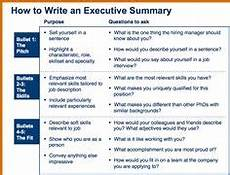 executive summary of books 19 best executive summary templates images in 2017