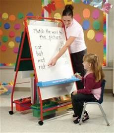 Teacher Easel For Chart Paper Mastering Anchor Charts Setting Up For Success Grade
