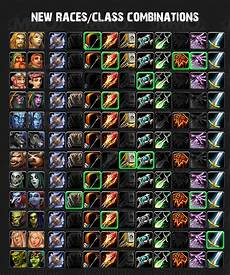 Wow Races And Classes Chart Tae Gogog World Of Warcraft How To Be A Worgen Classes