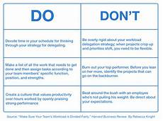 Employee Expectation List Workload Management For Better Employees Priority Matrix
