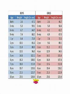 Weight Chart For Height Free 7 Height And Weight Chart Examples Amp Samples In Pdf