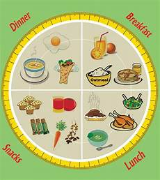 Diet Chart For Mother Here Is A Sample Diet Chart For Women