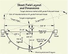 Beginner S Introduction To Skeet