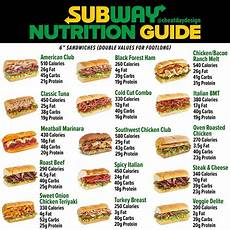 Subway Ingredients Chart Subway On The Go Lunch Detox Transforms