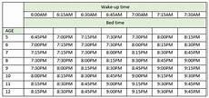 Sleep Wake Time Chart How Much Sleep Does Your Child Need Kindergarten