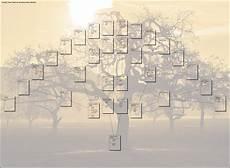 Ancestry Chart Maker Family Tree Maker Charting In Family Tree Maker