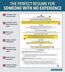 How To Get A Job With No Experience Teenager 7 Reasons This Is An Excellent Resume For Someone With No