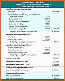 Sample Of Cashflow Statement 8 Indirect Cash Flow Statement Excel Template Excel