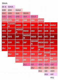 Sister Size Chart Find Your Quot Bra Sister Size Quot With Images Sister Size