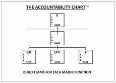 Eos Accountability Chart Pdf The Accountability Chart Bluecore Leadership Llc