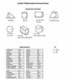 7th Grade Formula Chart 8th Grade Math Formula Sheet Math 7 Sol Formula Sheet