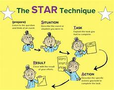 Behavioral Interview Star Behavioral Interview Questions And How To Answer Them