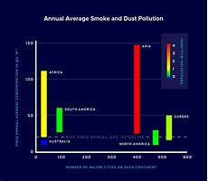 How To Make Chart On Pollution Opinion How The Us Embassy Tweeted To Clear Beijing S Air